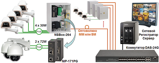 High-Power 70 Вт PoE-инжектор NIP-171PG