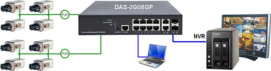 PoE коммутатор PoE Switch DAS-2G08GP