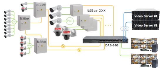 L2 коммутатор доступа агрегации DAS-24G
